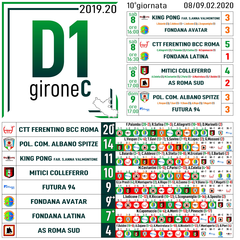 D1 C 10