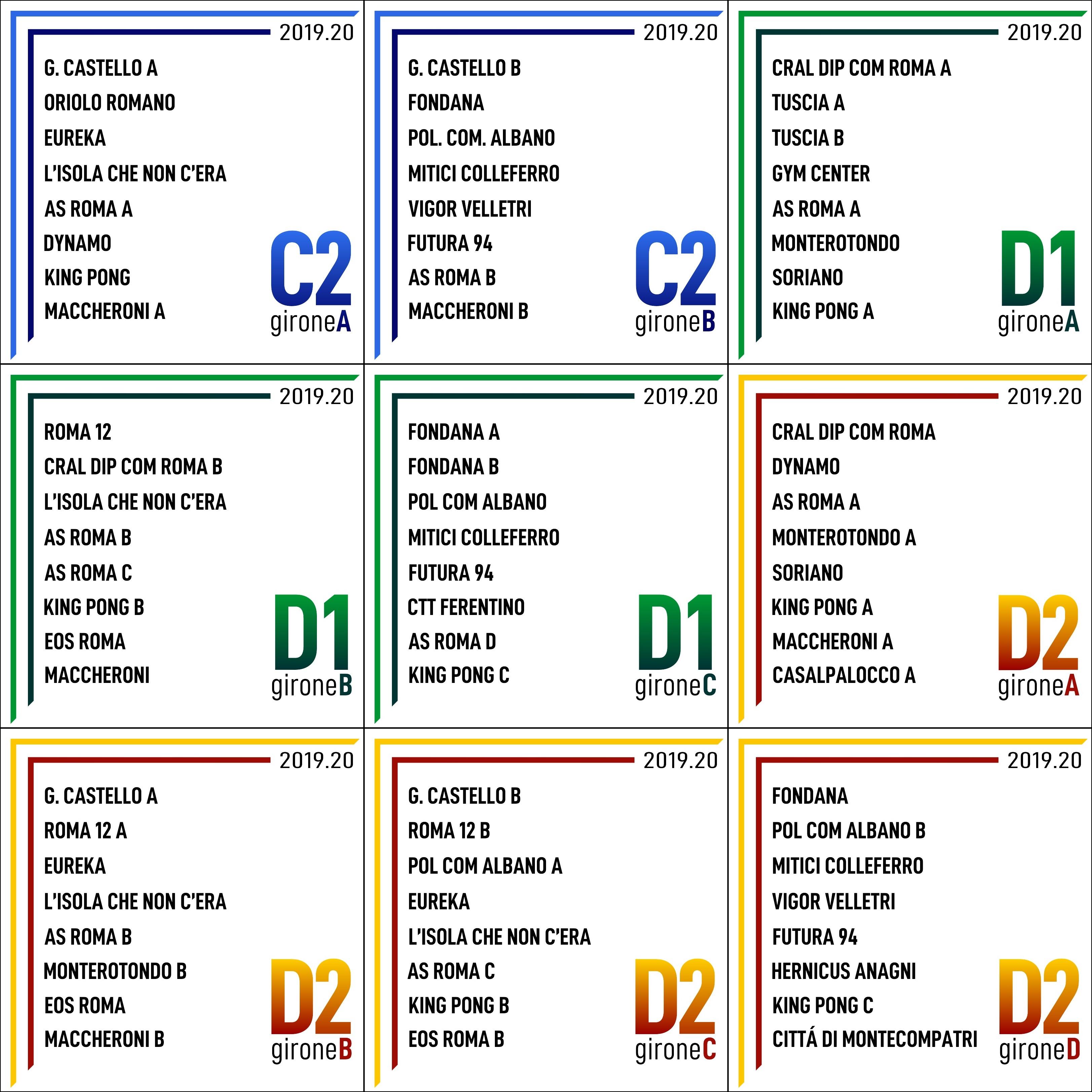 I 9 gironi C2 D1 D2