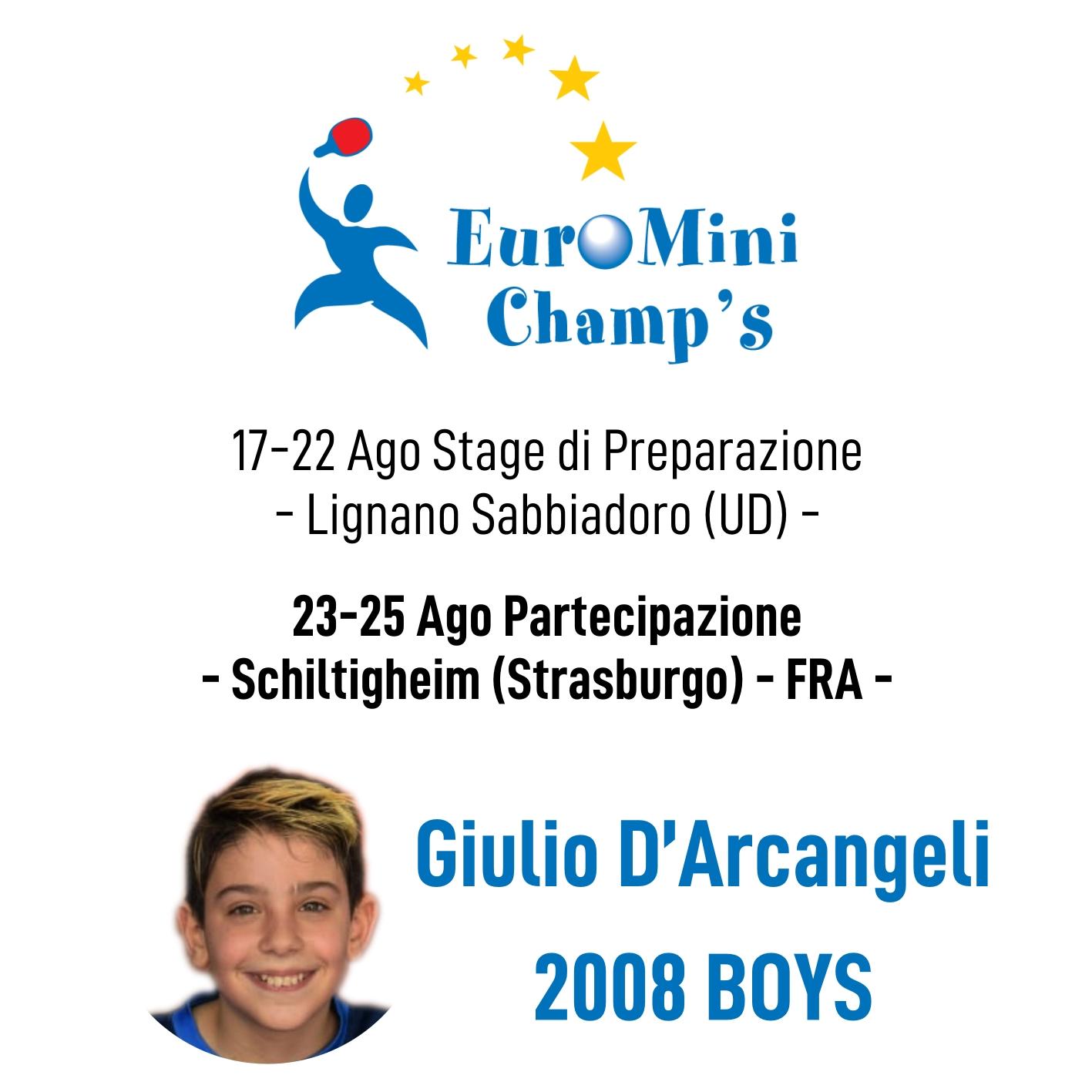 Euro Mini Champs Giulio